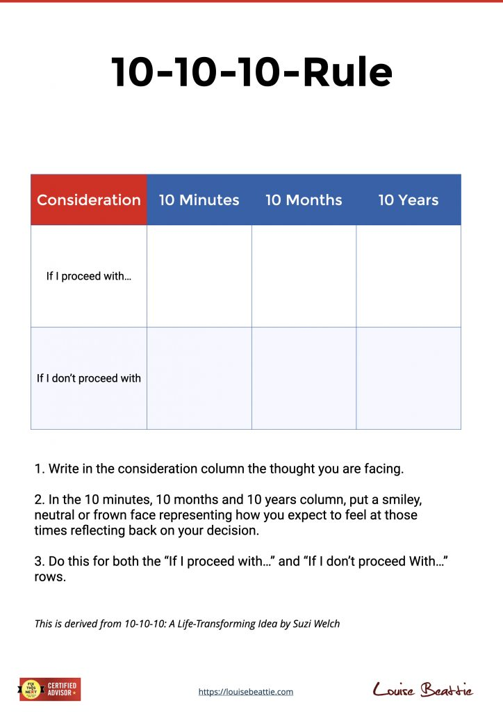 10 10 10 Rule for decision making, also called the 10-10-10 Rule